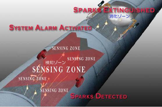 spexzone