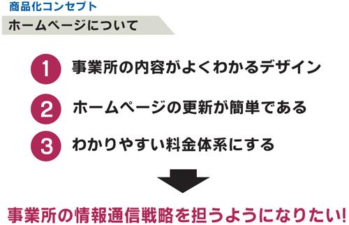商品化コンセプト2