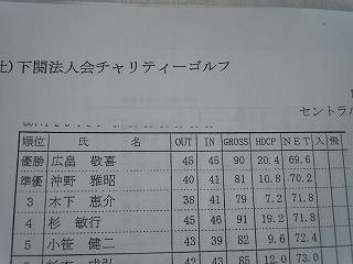 ゴルフ成績表