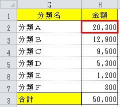 DSUM関数_Ke1