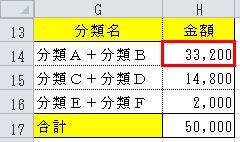DSUM関数_Ke2