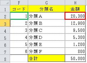 SUMIF関数_Ke