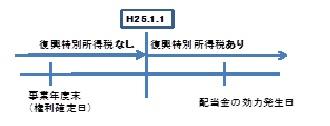 20121004図1