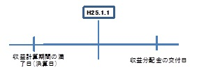 20121004図4