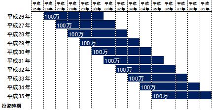 20130404図