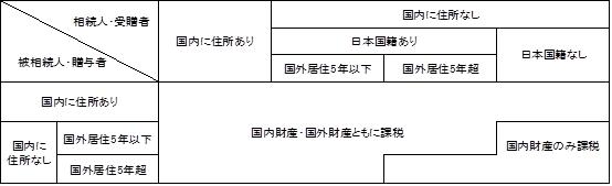 20130516表2
