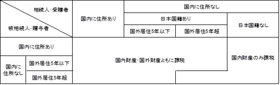 20130516表1