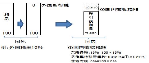20161117図2