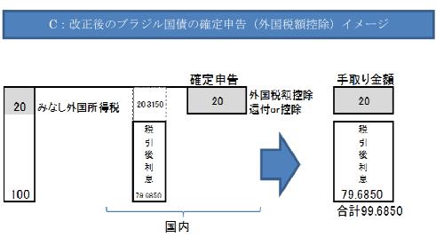 20161117図3