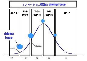 drivingfo