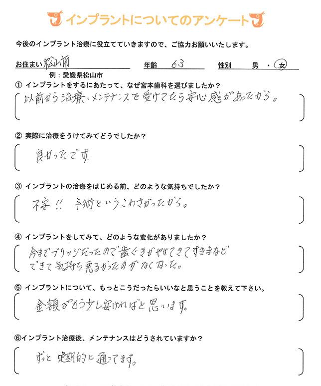 インプラント 体験者アンケート30