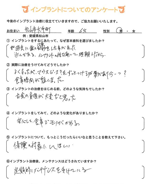 インプラント 体験者アンケート21