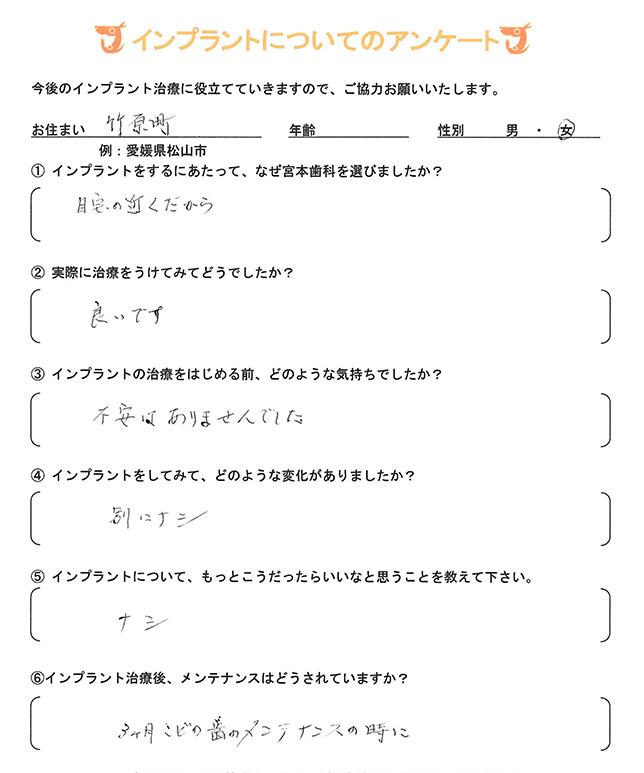 インプラント 体験者アンケート25