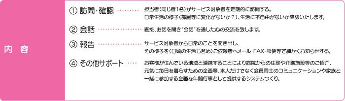 (1)訪問・確認、(2)会話、(3)報告、(4)その他サポート
