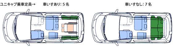 アルファード座席図